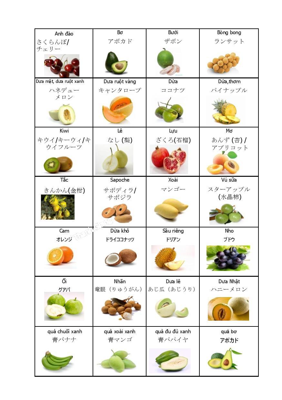 từng vựng tiếng nhật qua hình ảnh trái cây